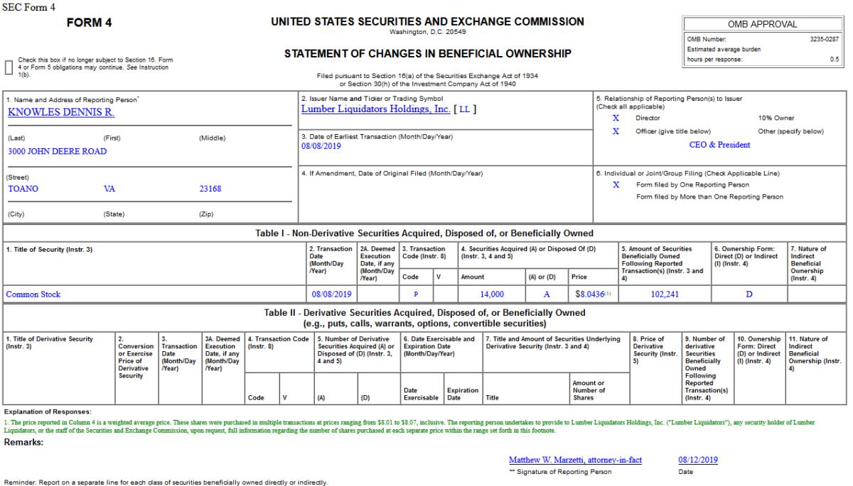 Insider Buying in Lumber Liquidators Holdings, Inc  (LL